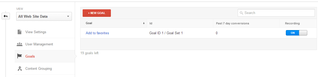 Google Analytics - Goals list