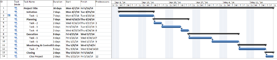 microsoft project creating a project plan codesteps